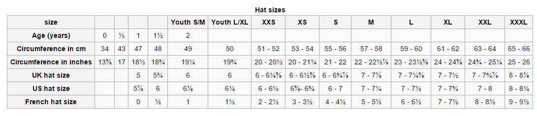 Hat and cap size - All Clothing Sizes
